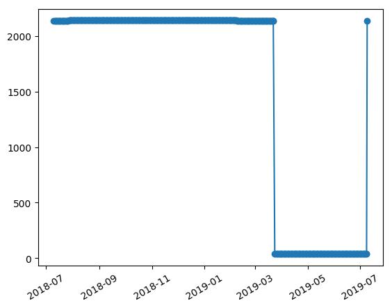 Statistics: jessie-backports | Debian Sources